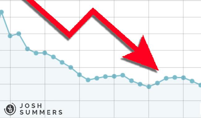 Recent analytics showing the drop in website traffic